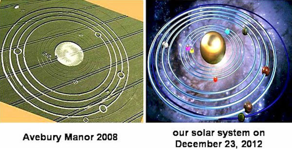 This crop circle was discovered on the 15th of July 2008 in a field at the mysterious place of Avebury in Wiltshire, England. It refers to the date of the 23rd of December 2012 in our solar system. To the surprise of many it got a little sequel a week later